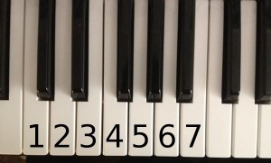 Piano Numbered 1-7