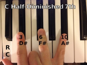 C Half-Diminished 7th