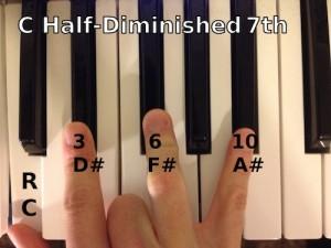 C Half-Diminished 7th
