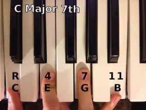 C Major 7th