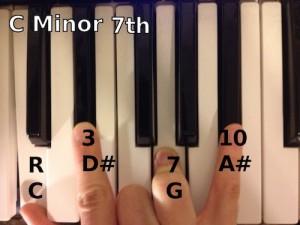 C Minor 7th