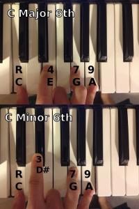 C Major 6 & C Minor 6